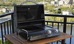 Plancha électrique Sur Pied : les barbecues lectriques passent sur le grill ~ Dailycaller-alerts.com Idées de Décoration