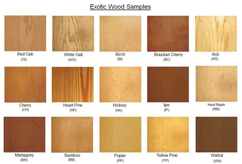types of wood piedmont stairworks exotic stair and railing woods