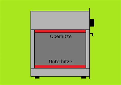 Backofen Ober Unterhitze by Backofen Technische Informationen Elektricks