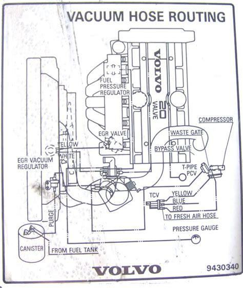 2000 v70 xc vaccum diagram re 850 turbo vacuum lines