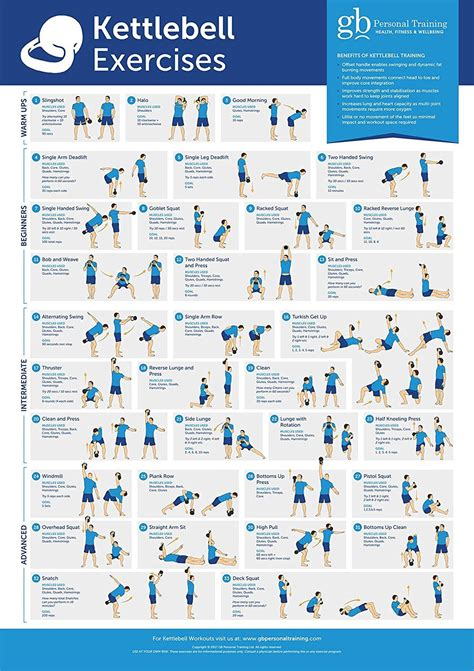 kettlebell exercises exercise training poster fitness easy weight workout workouts cardio muscle routines hiit fat challenge weights shred gain lose