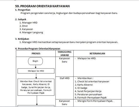Contoh Buat Surat Perintah Kerja Instalasi Cctv by Contoh Sop Perusahaan Kumpulan Contoh Sop Perusahaan