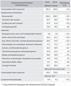 Steigerung Berechnen : marktmeinungmensch news g terverkehr auf schiene 2015 ~ Themetempest.com Abrechnung