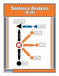 Sentence Analysis  9