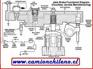 Maxxforce Turbo Diagram
