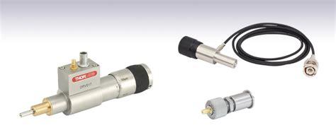 Piezoelectric Drives & Actuators