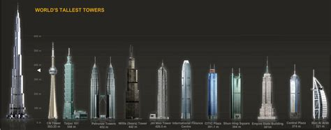 design a deck free at the top burj khalifa sky 02