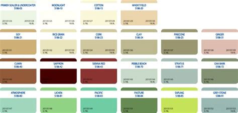 discover rona eco s new ecological paints ronamag for