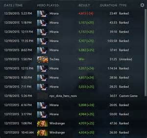The Official Dota 2 Thread NO SALES Part 8 Page 663