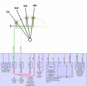Savvy 4t45e Tuners - Page 2
