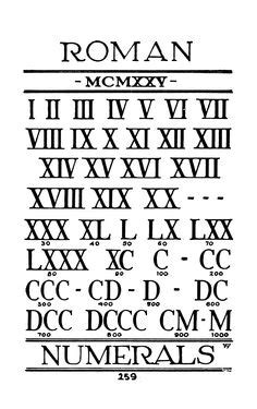 roman numeral numbers | Kids Roman Numeral Chart 1 to 20 Printable Learn Roman Numbers Letters