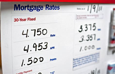 Estimate Monthly Mortgage Payments