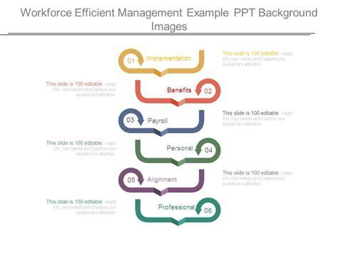 workforce efficient management   background