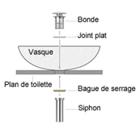 installer vasque a poser vasque 224 poser rectangulaire 58x36 cm c 233 ramique