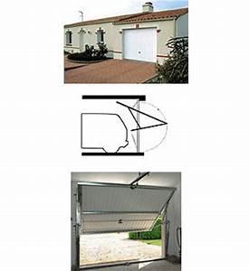 Porte De Garage Novoferm : porte de garage basculante novoferm dwm m tallique la ~ Dallasstarsshop.com Idées de Décoration