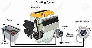 Starting System Of Car Diagram
