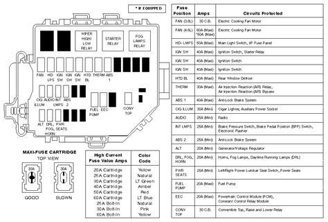 Mustang Fuel Pump Fuse Wiring Diagrams Recent