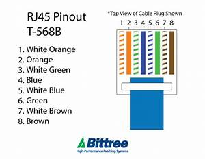 Ethernet Cable T568b Rj45 Wiring Diagram : rj45 pinout ~ A.2002-acura-tl-radio.info Haus und Dekorationen