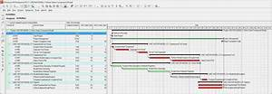 Project Status Dashboard Template Powerpoint Fresh Free