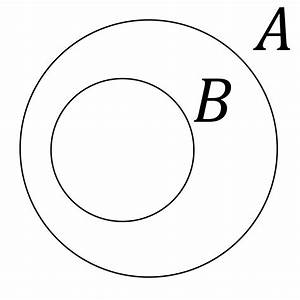 File Venn Diagram - B Is Subset Of A Svg