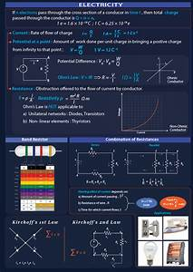 Electric Current Definition  Formula  Unit And Circuit Diagram