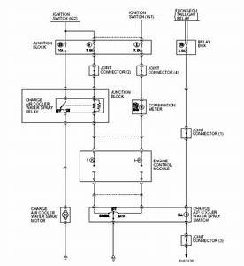 Rre U0026 39 S Us Evo Water Spray Intercooler Info