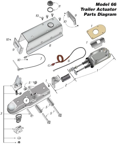 Boat Trailer Hitch Types by Trailer Brake Actuator Installation And