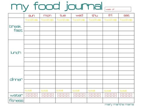 Food Journal Template 5 Best Images Of Printable Food Diary For Week Printable