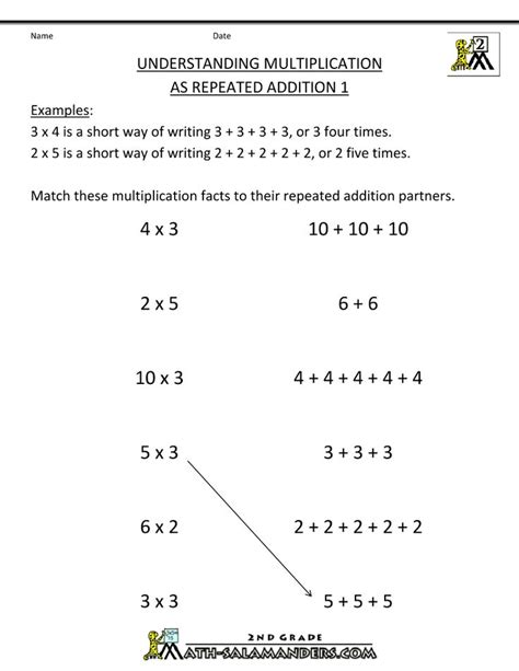 repeated addition worksheets grade 1 multiplication word