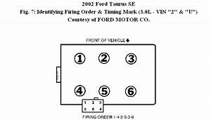 What Is The Firing Order On The Coil Pack And Cyl Location