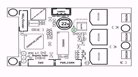 Floor Plan Symbols And Dimensions Pdf
