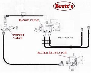 18 Speed Road Ranger Transmission Diagram
