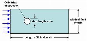 Steady Or Unsteady Fluid Flow  Formulation Options