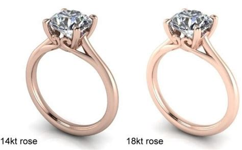 whats   engagement ring metal  comparison