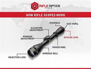 Bushnell Rifle Scope Parts Diagram