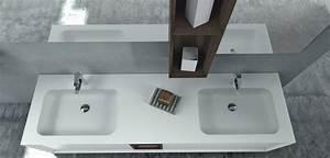 Kühl Gefrierkombination Tiefe Unter 60 Cm : doppelwaschbecken auf ma und doppelwaschtische bad direkt ~ Markanthonyermac.com Haus und Dekorationen