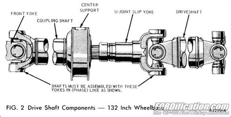 driveshaft   newb ford truck enthusiasts forums