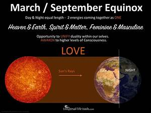Equinox  U0026 Solstice