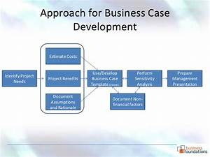 Sample business case templates cheaphphosting Image collections