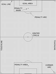 Soccer Field Diagram Labeled As A Reference  Graphic