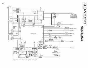 Kenwood Radio Protect Diagram