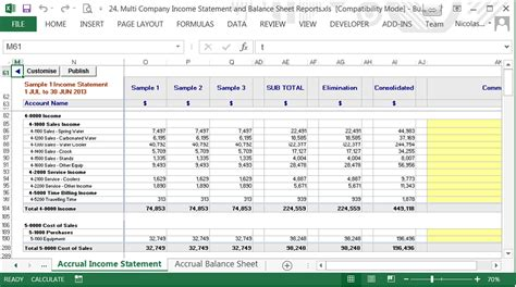 consolidated profit loss balance sheet and cash flow