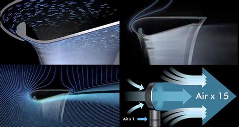 how do dyson bladeless fans work how the dyson bladeless fan works