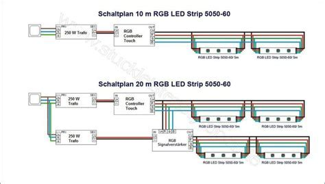 LED Dimmer, RGB Controller   Stuckleisten aus Styropor