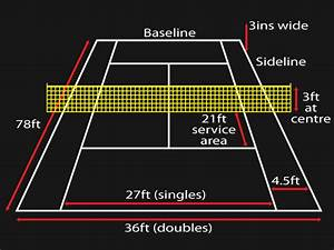 Of A Tennis Court Diagram