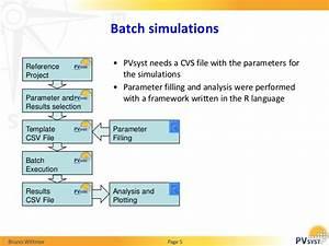 2014 PV Performance Modeling Workshop: Optimization ...