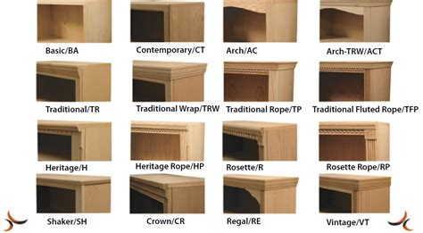 types of crown molding for kitchen cabinets molding types for kitchen cabinetry