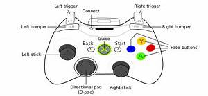 don bradman cricket 14 pc mods controls With controller usb wiring diagram besides gamecube controller wiring