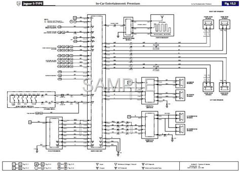 jaguar s type electrical system wiring diagram circuit