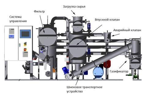 Существующие методы газификации твердого топлива . Энергетика. ТЭС и АЭС